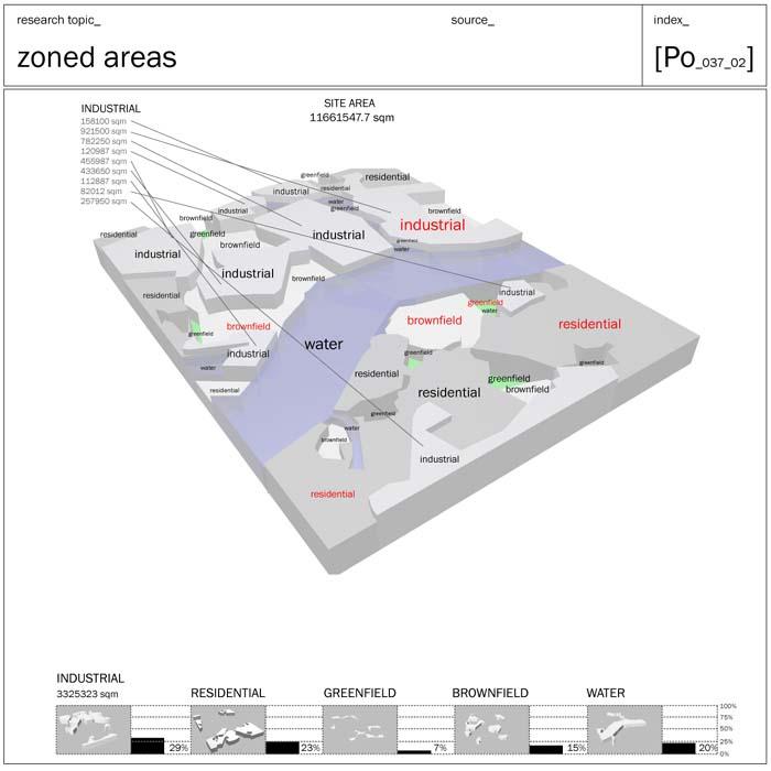 02_zoned-areas.jpg
