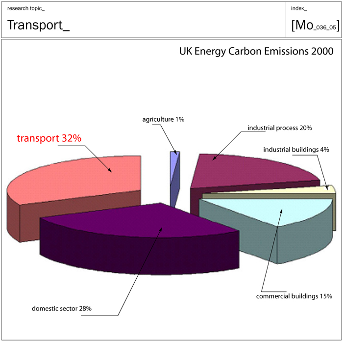 05_transport-energy.jpg