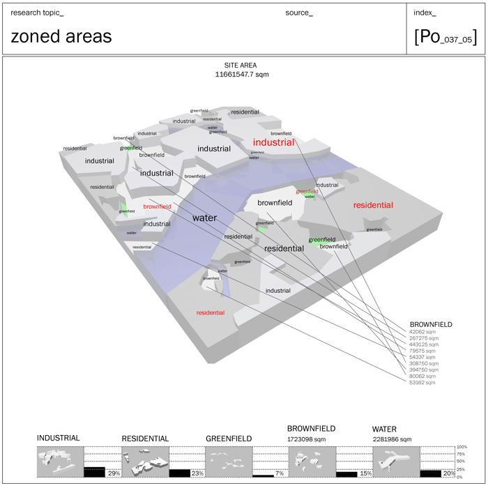 05_zoned-areas.jpg