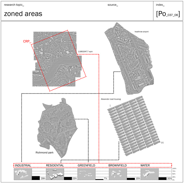 06_zoned-areas.jpg