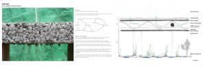 Porous deck study