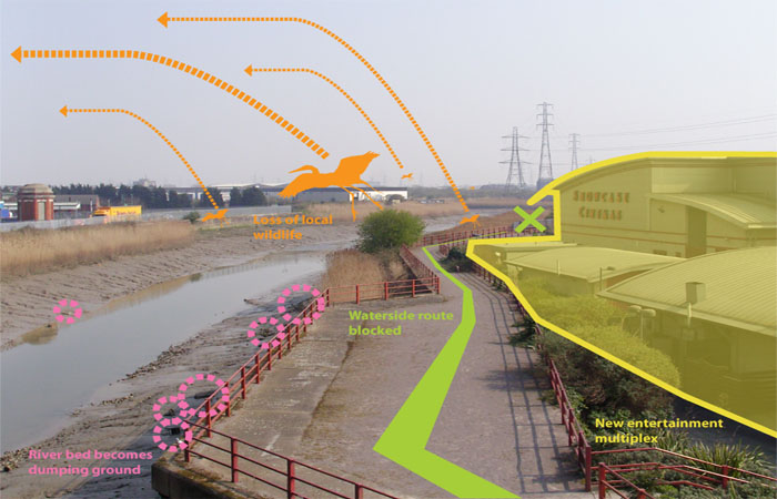 Barriers to movement - River Roding