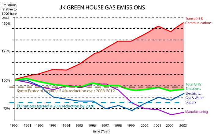 transport-co2-emissions.jpg