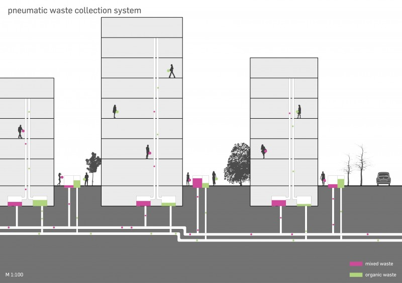 Underground Waste Management Urban Gallery Tssr